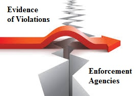 Compliance Defense As A Gap